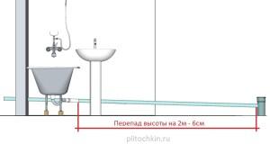 ванна с лежаком левая